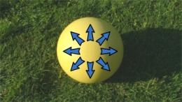 Sphere Rotate